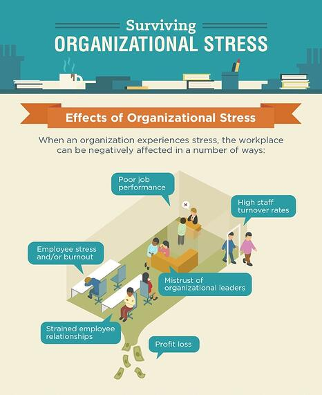 Organisational-stress_infographic